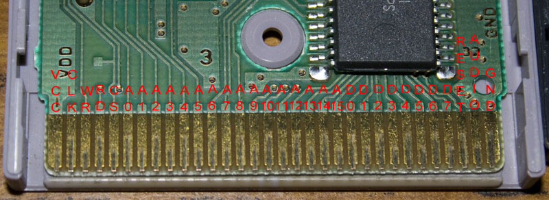 GameBoy cartridge pinout. Image from www.insidegadgets.com