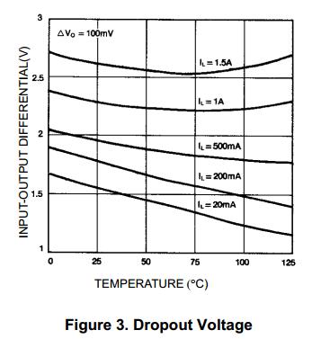 Simple LM317 Solar Charger for 12V batteries « insideGadgets