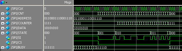 Building a CPLD Based Logic Analyser: Part 1 – SPI writing