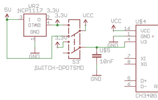 gbx2-4