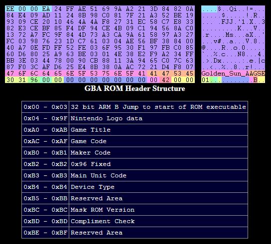 gbx2-6
